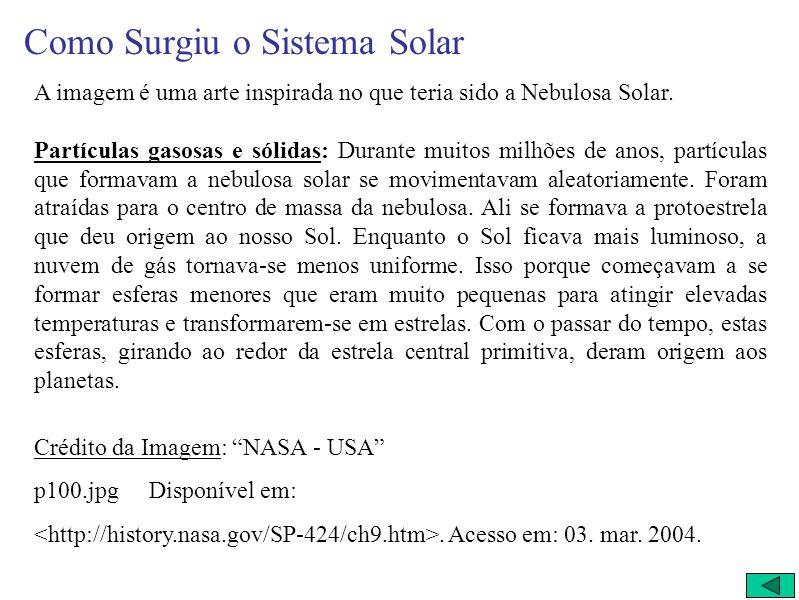 Como Surgiu o Sistema Solar