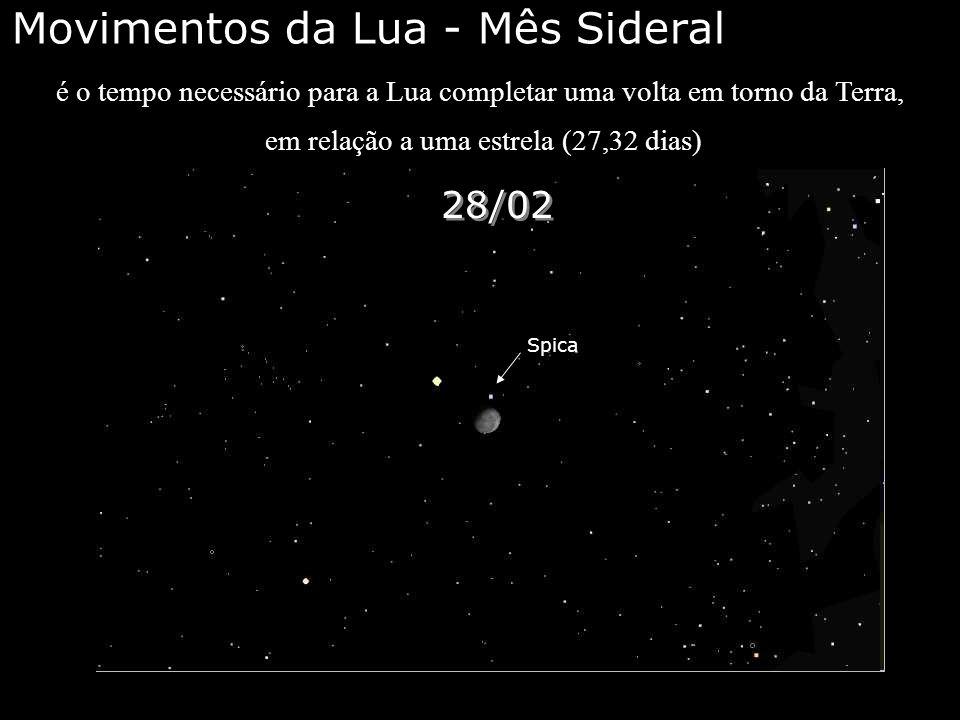 Movimentos da Lua - Mês Sideral