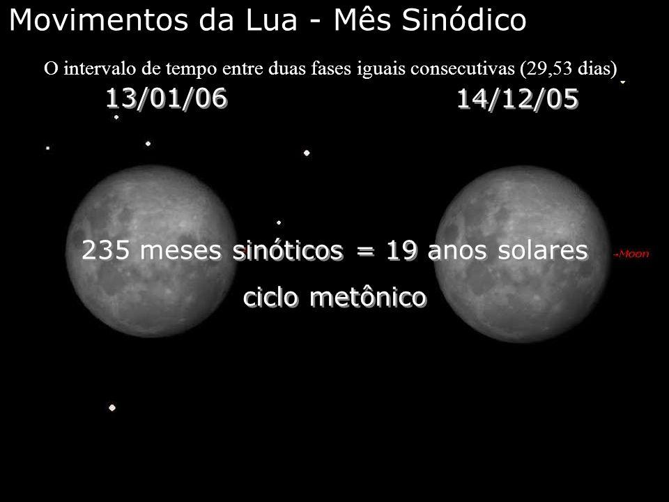 Movimentos da Lua - Mês Sinódico