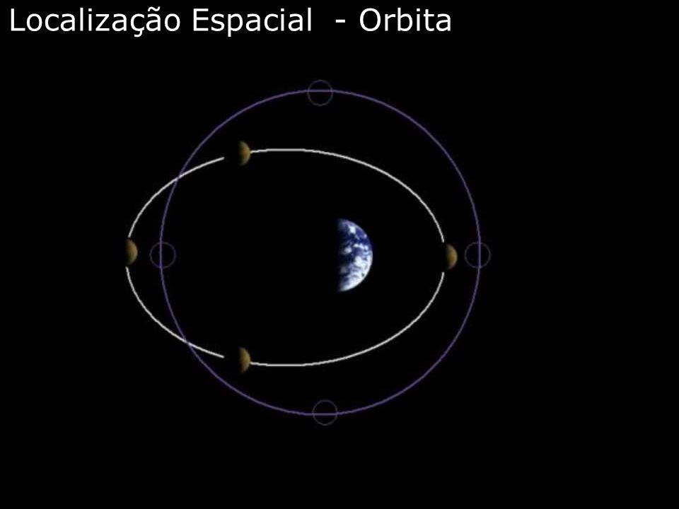 Localização Espacial - Orbita
