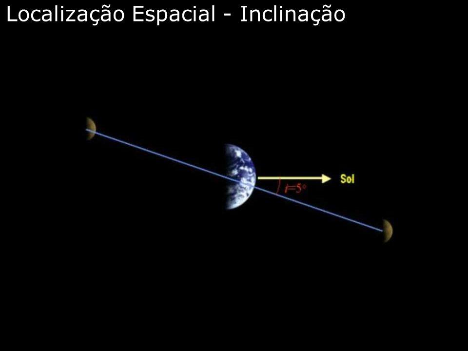 Localização Espacial - Inclinação