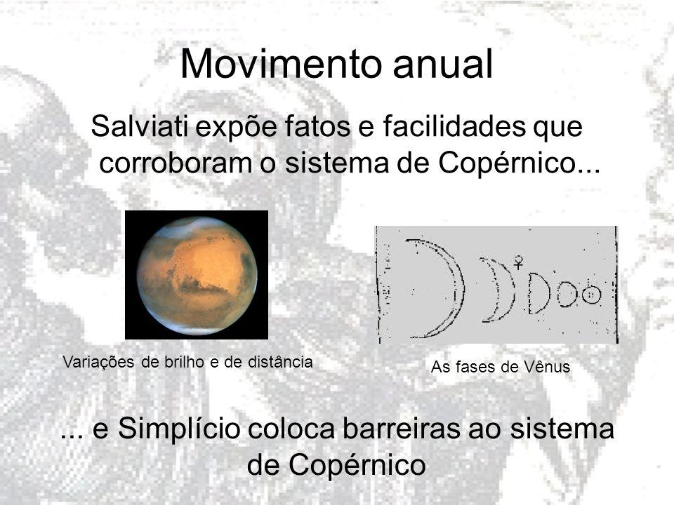 Movimento anual Salviati expõe fatos e facilidades que corroboram o sistema de Copérnico...