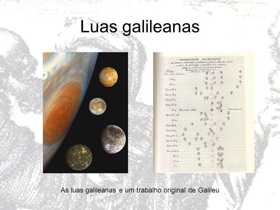 As luas galileanas e um trabalho original de Galileu