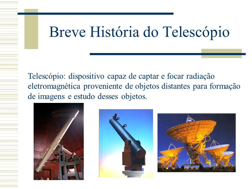 Breve História do Telescópio