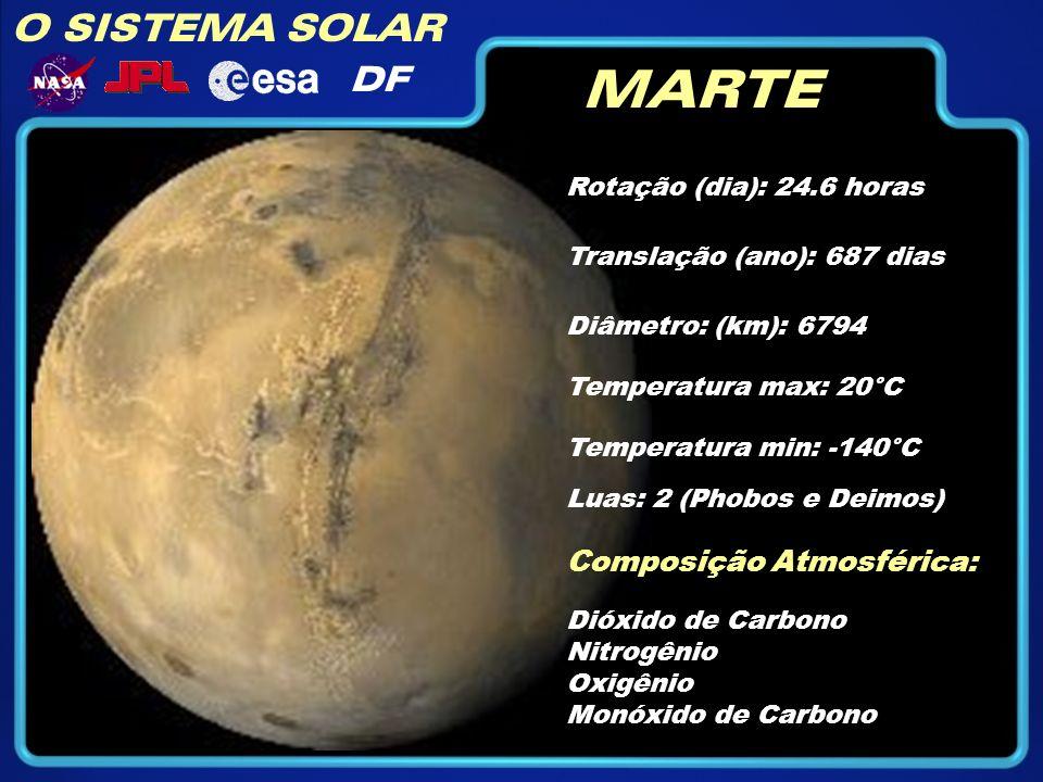 MARTE O SISTEMA SOLAR DF Composição Atmosférica: