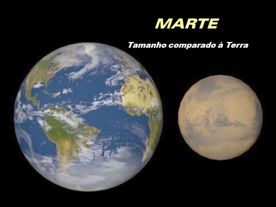 MARTE Tamanho comparado à Terra