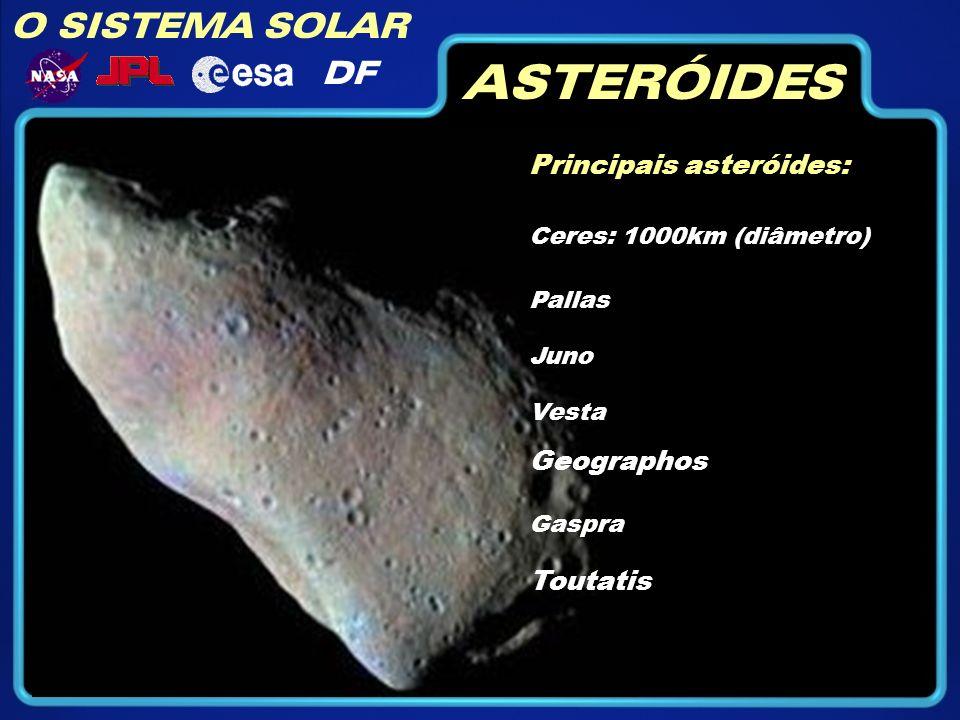 ASTERÓIDES O SISTEMA SOLAR DF Principais asteróides: Geographos