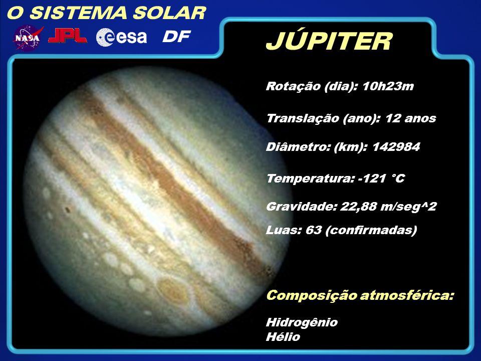 JÚPITER O SISTEMA SOLAR DF Composição atmosférica: