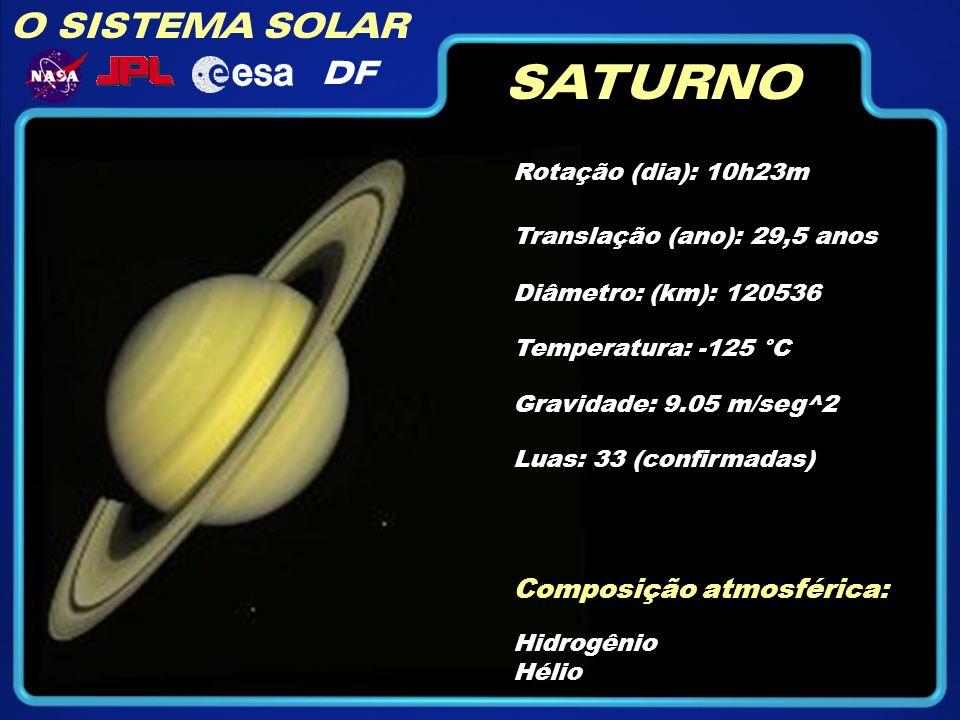 SATURNO O SISTEMA SOLAR DF Composição atmosférica: