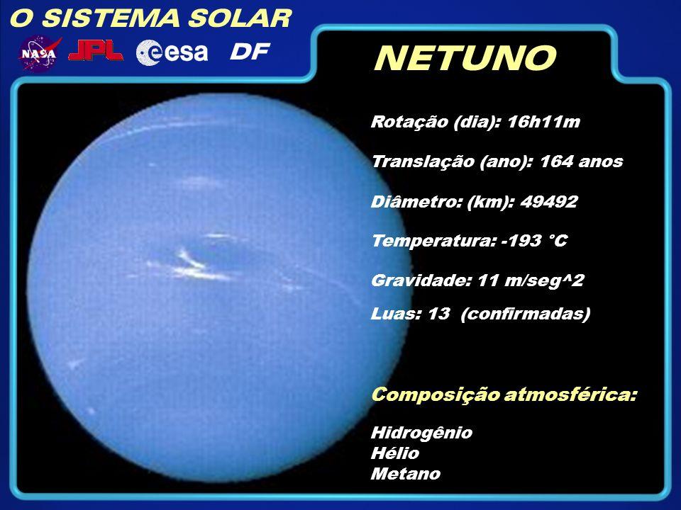 NETUNO O SISTEMA SOLAR DF Composição atmosférica: