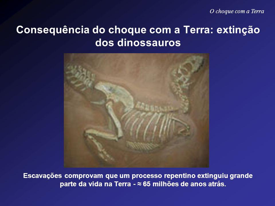 Consequência do choque com a Terra: extinção dos dinossauros