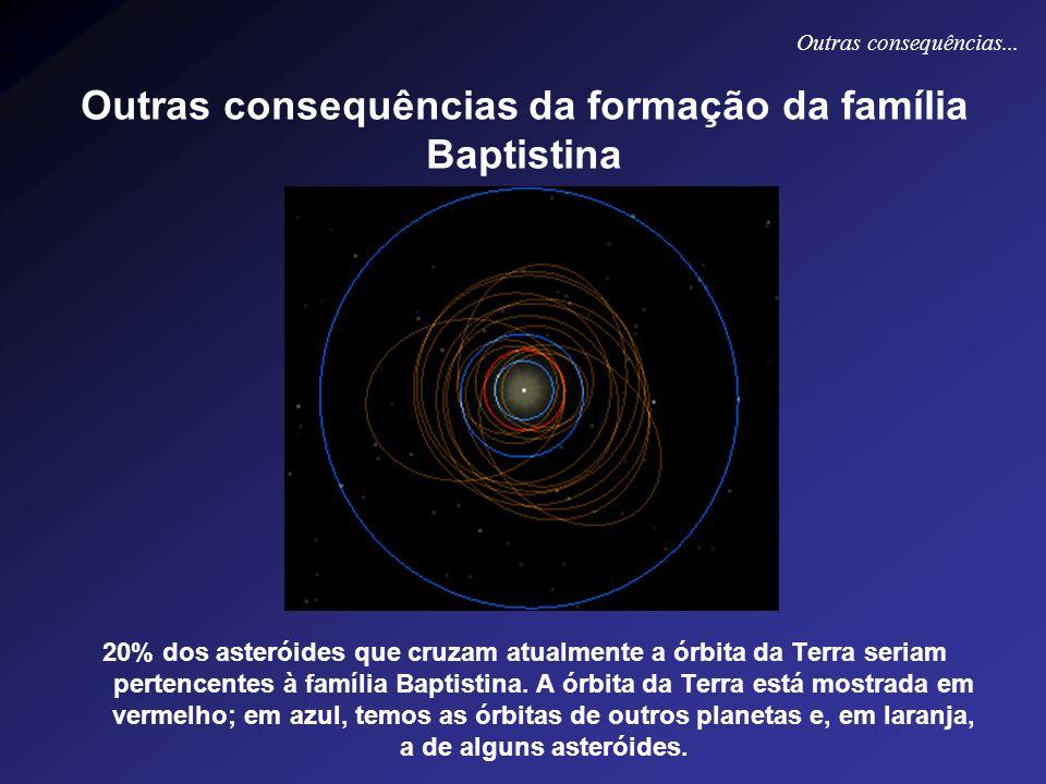 Outras consequências da formação da família Baptistina