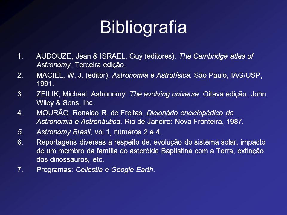 História do nascimento do Baptistina