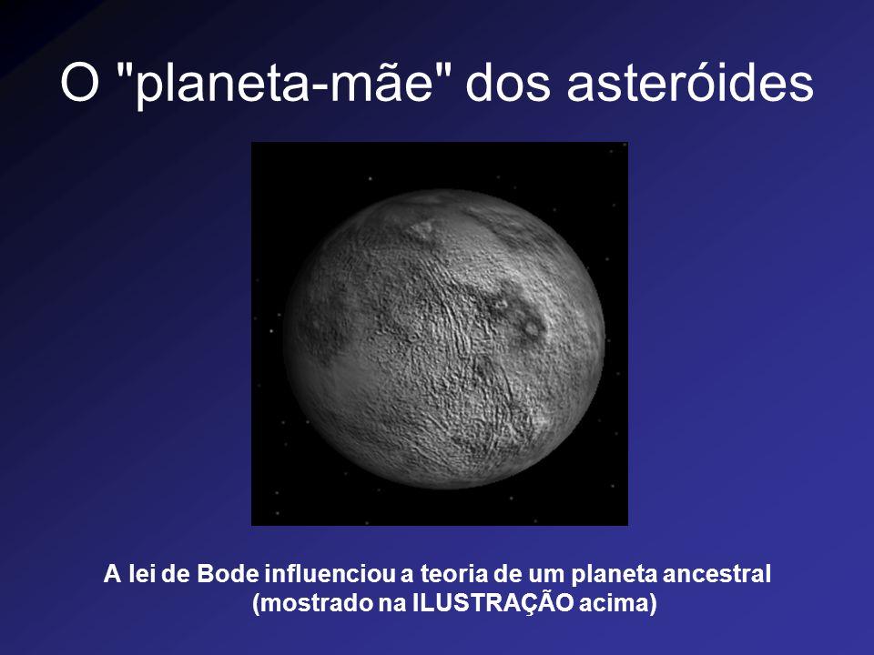O planeta-mãe dos asteróides