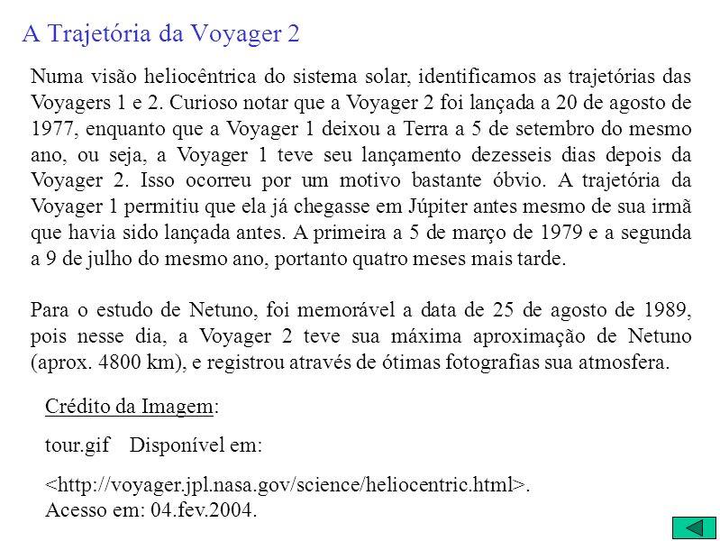 A Trajetória da Voyager 2
