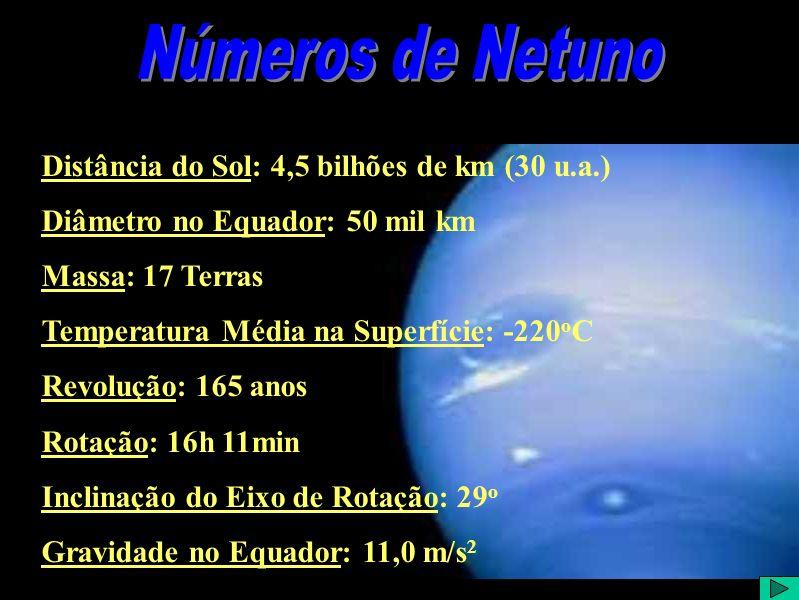 Números de Netuno Distância do Sol: 4,5 bilhões de km (30 u.a.)