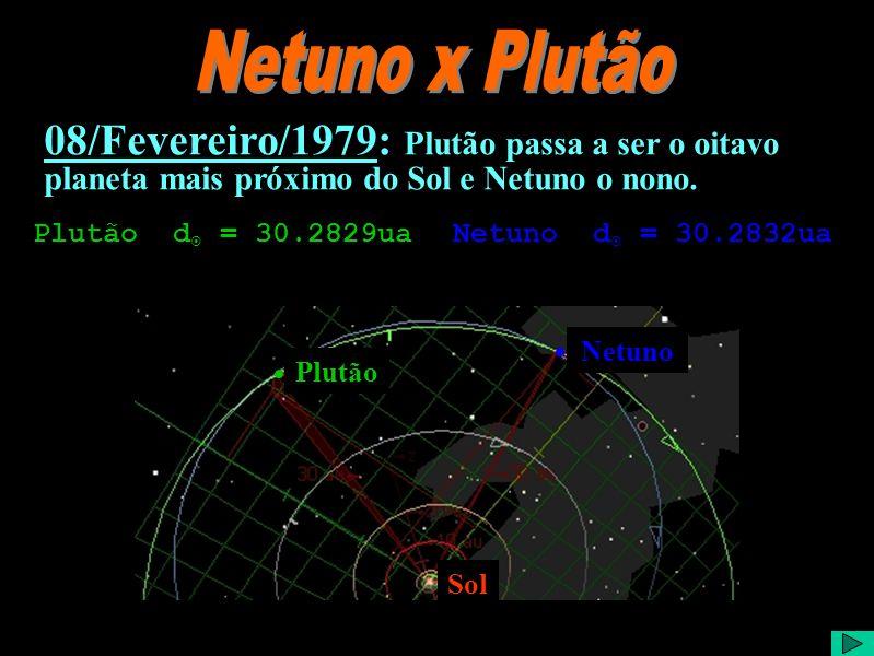 Netuno x Plutão 08/Fevereiro/1979: Plutão passa a ser o oitavo planeta mais próximo do Sol e Netuno o nono.