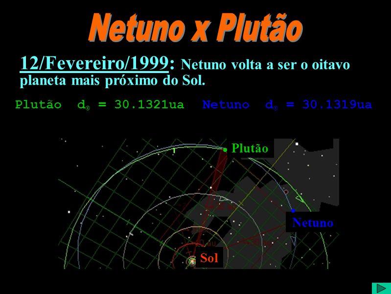 Netuno x Plutão 12/Fevereiro/1999: Netuno volta a ser o oitavo planeta mais próximo do Sol. Plutão d = 30.1321ua Netuno d = 30.1319ua.