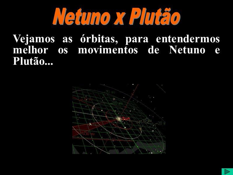 Netuno x Plutão Vejamos as órbitas, para entendermos melhor os movimentos de Netuno e Plutão...