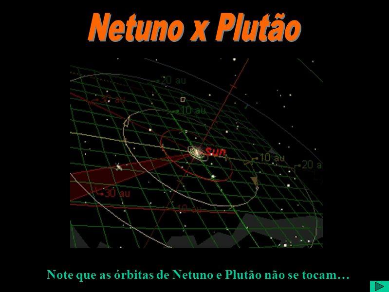 Note que as órbitas de Netuno e Plutão não se tocam…