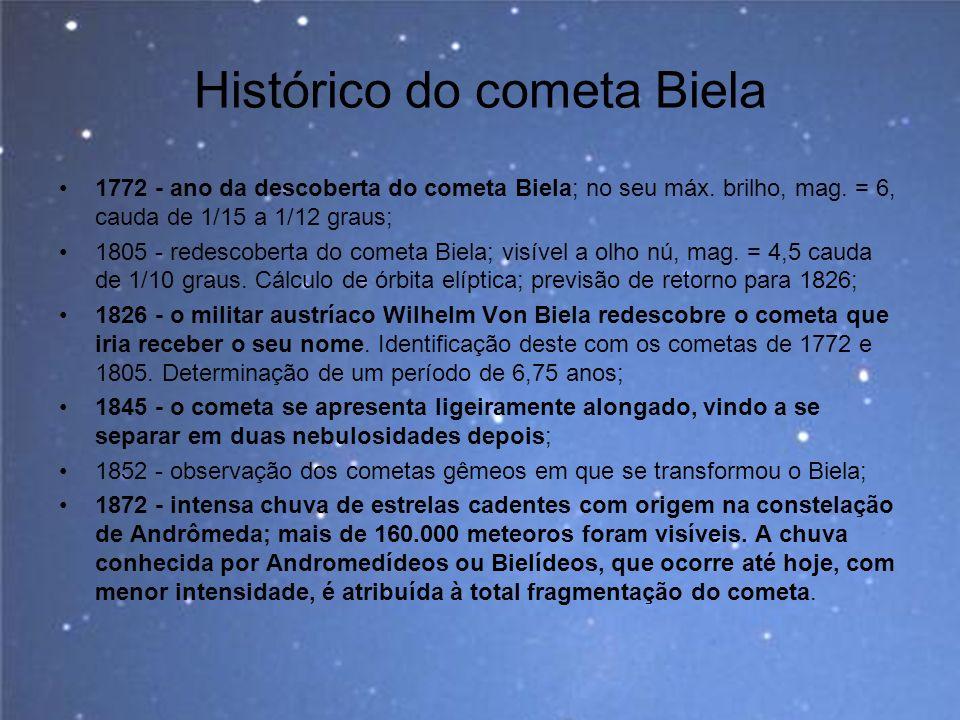Histórico do cometa Biela