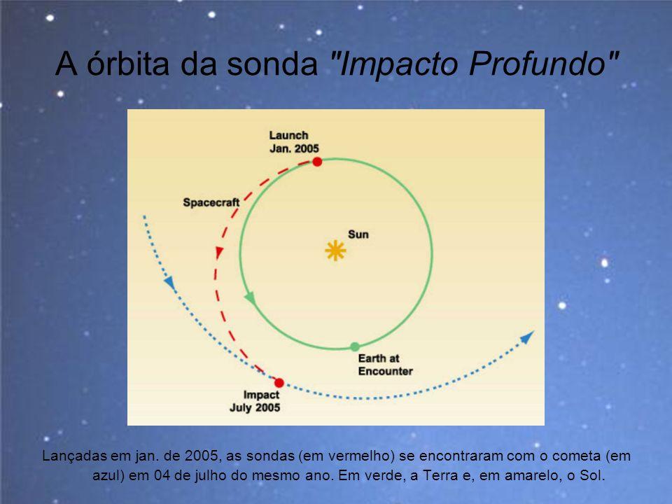 A órbita da sonda Impacto Profundo