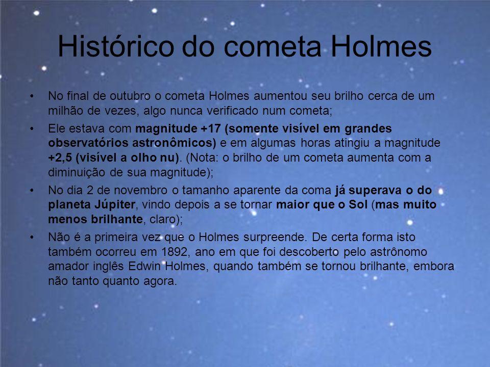 Histórico do cometa Holmes