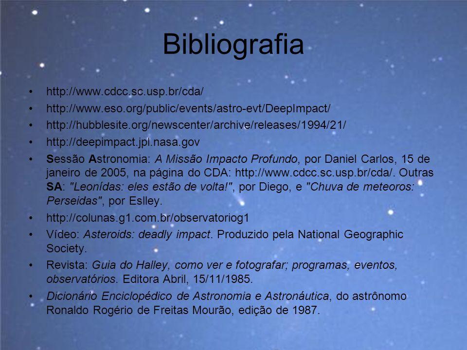 Bibliografia http://www.cdcc.sc.usp.br/cda/