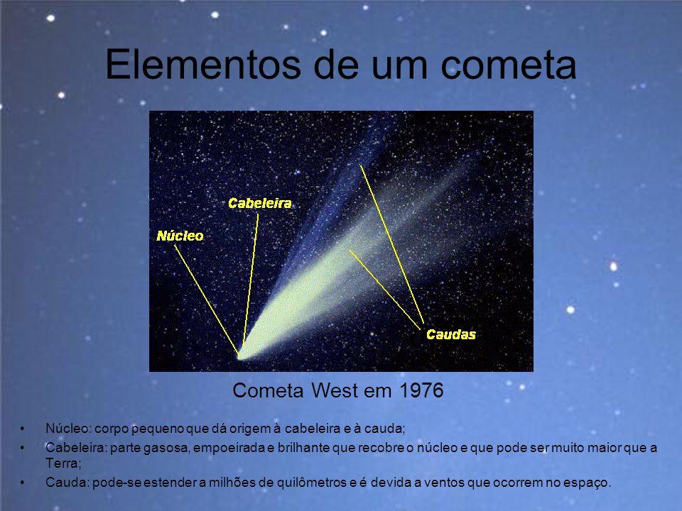 Elementos de um cometa Cometa West em 1976