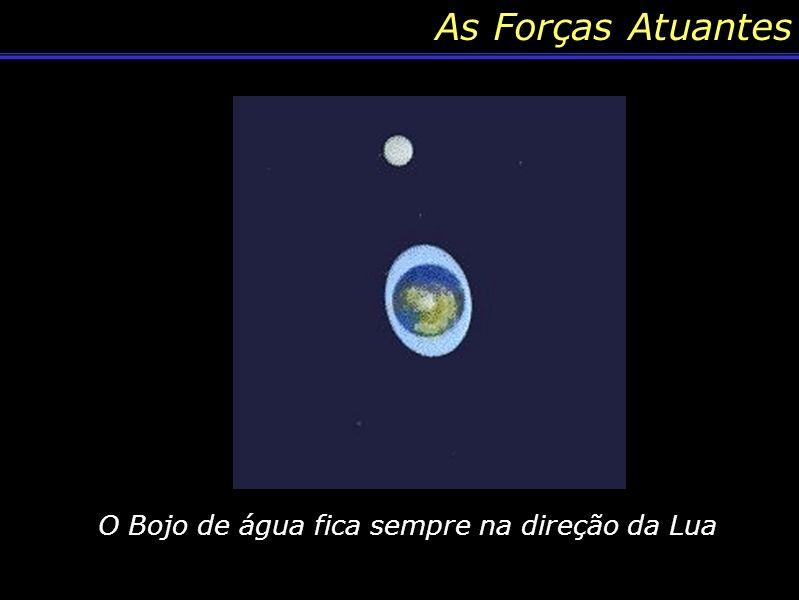 O Bojo de água fica sempre na direção da Lua