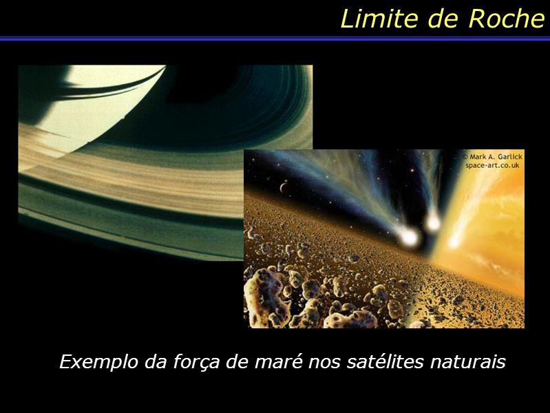 Exemplo da força de maré nos satélites naturais