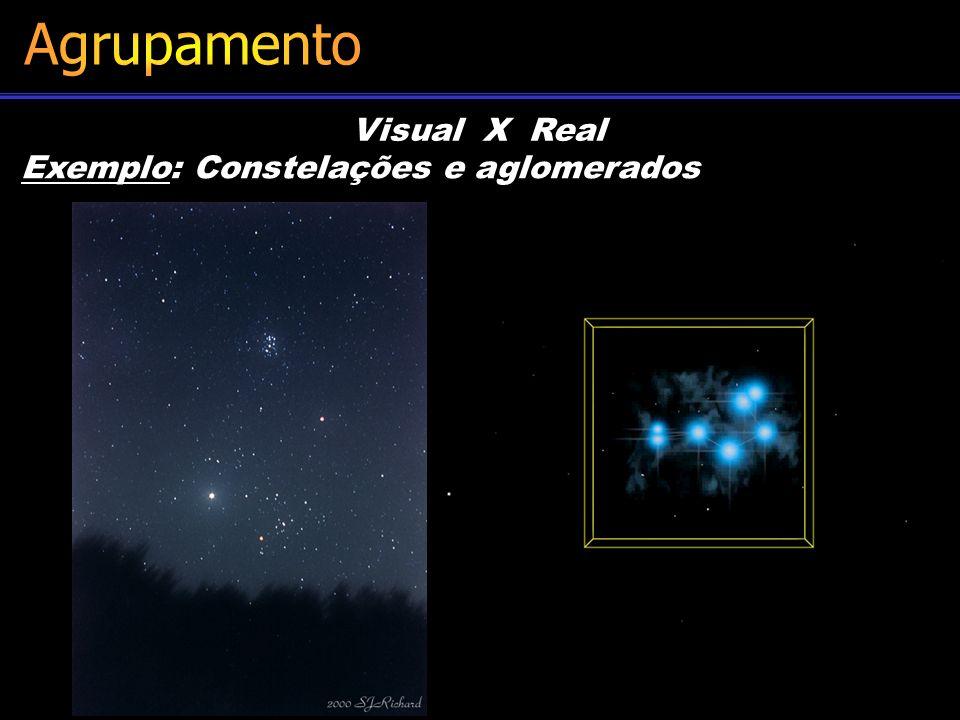 Agrupamento Visual X Real Exemplo: Constelações e aglomerados