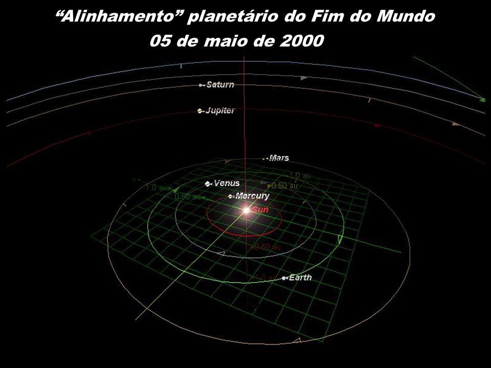 Alinhamento planetário do Fim do Mundo