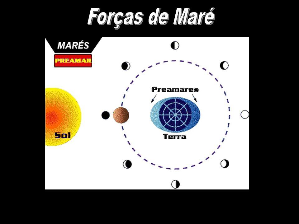 Forças de Maré