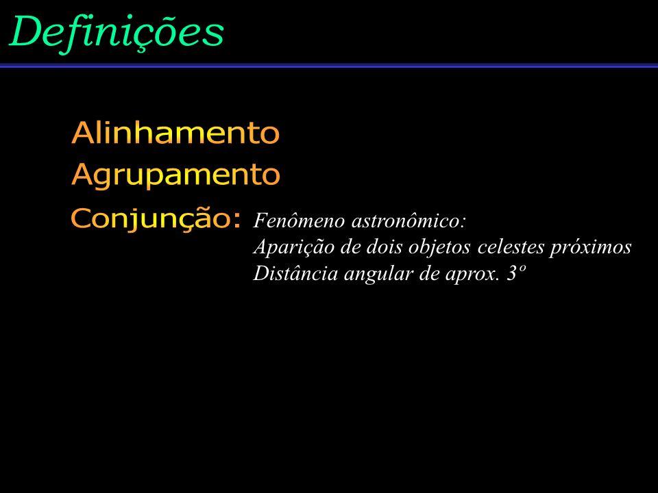 Definições Alinhamento Agrupamento Conjunção: Fenômeno astronômico: