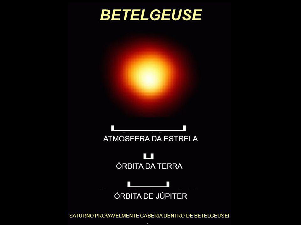 SATURNO PROVAVELMENTE CABERIA DENTRO DE BETELGEUSE!