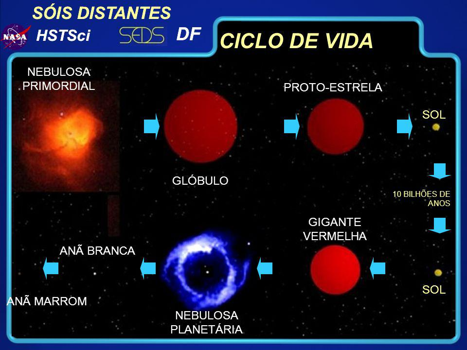 CICLO DE VIDA DF SÓIS DISTANTES HSTSci NEBULOSA PRIMORDIAL