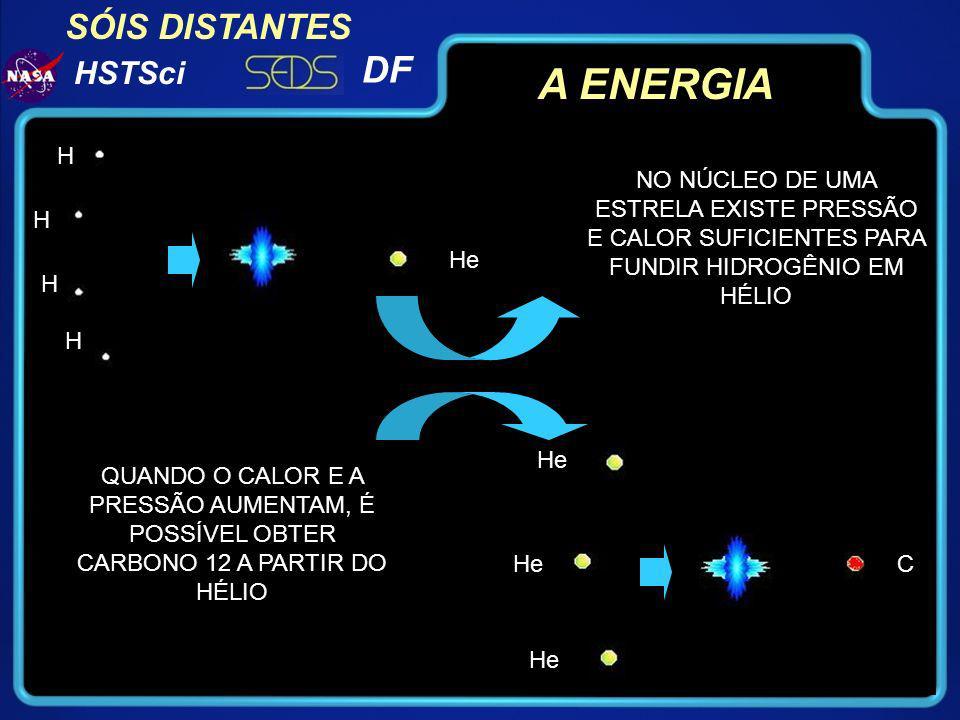 A ENERGIA H. NO NÚCLEO DE UMA ESTRELA EXISTE PRESSÃO E CALOR SUFICIENTES PARA FUNDIR HIDROGÊNIO EM HÉLIO.