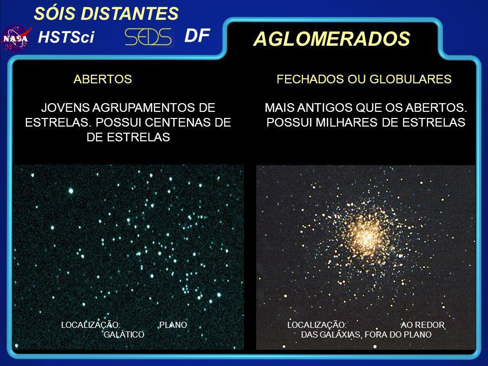 AGLOMERADOS ABERTOS FECHADOS OU GLOBULARES