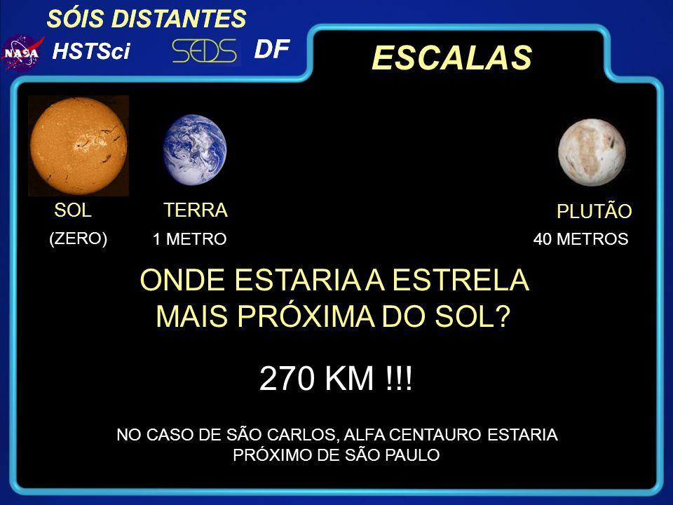 ESCALAS 270 KM !!! ONDE ESTARIA A ESTRELA MAIS PRÓXIMA DO SOL DF