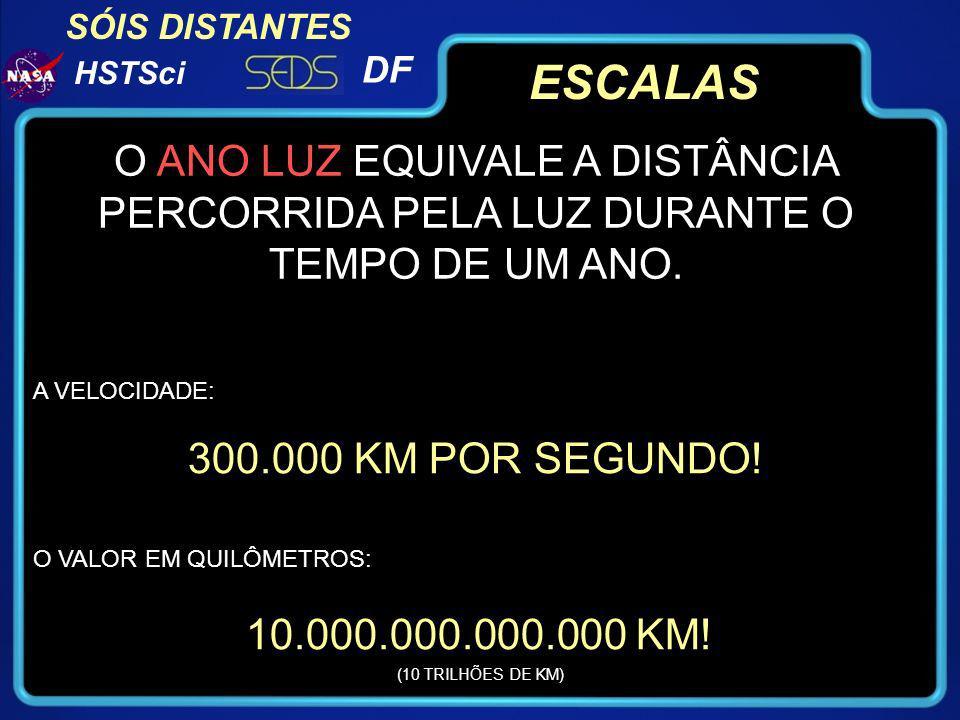 ESCALAS O ANO LUZ EQUIVALE A DISTÂNCIA PERCORRIDA PELA LUZ DURANTE O TEMPO DE UM ANO. 300.000 KM POR SEGUNDO!