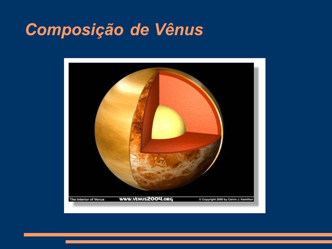 Composição de Vênus