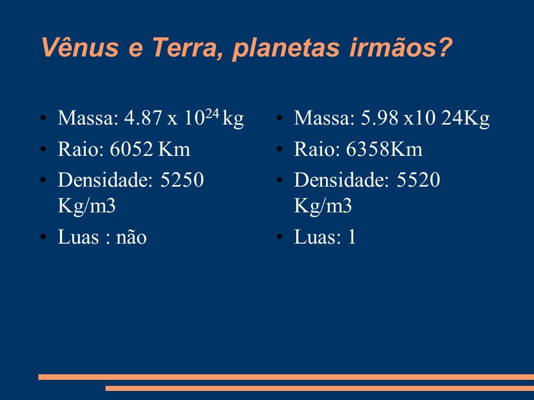 Vênus e Terra, planetas irmãos