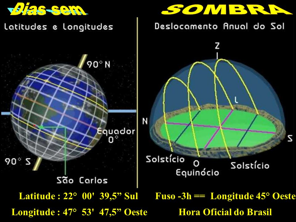 Fuso -3h == Longitude 45° Oeste