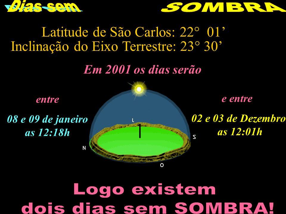 Latitude de São Carlos: 22° 01' Inclinação do Eixo Terrestre: 23° 30'