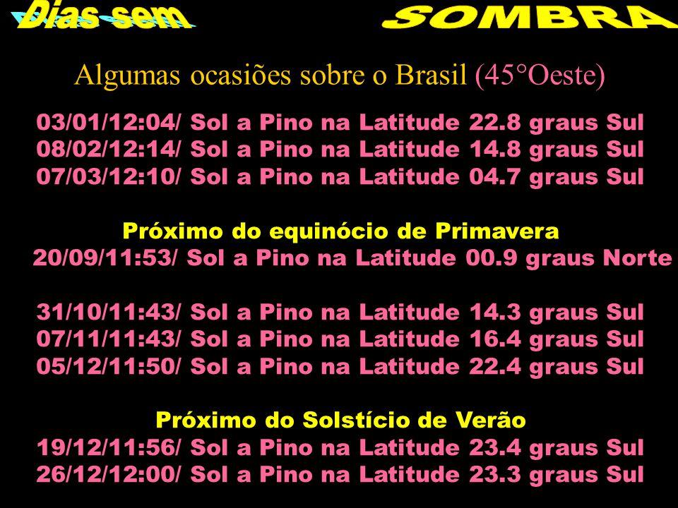 Dias sem SOMBRA Algumas ocasiões sobre o Brasil (45°Oeste)