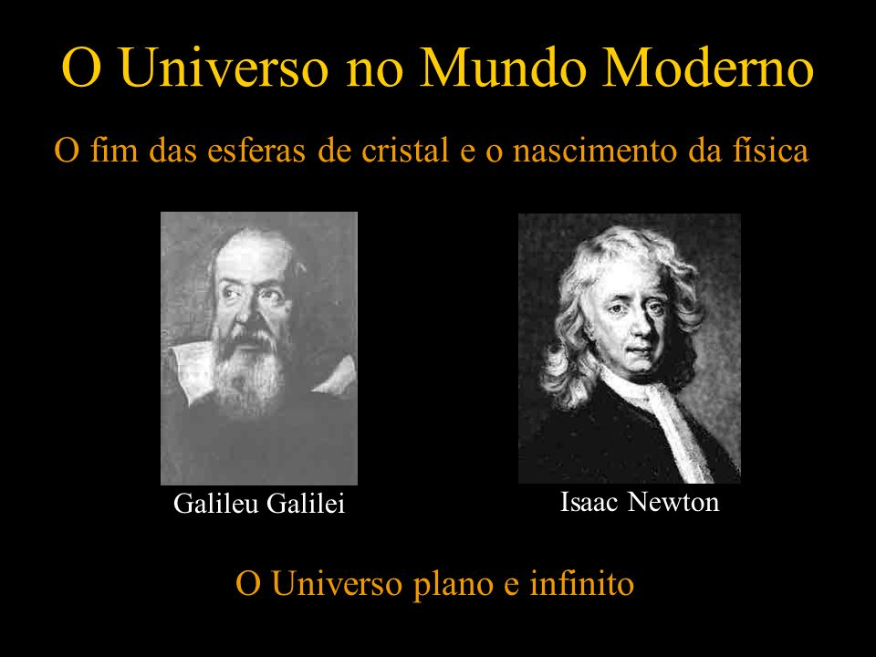 O Universo no Mundo Moderno