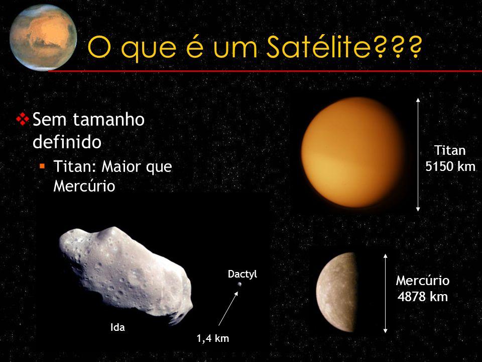 O que é um Satélite Sem tamanho definido Titan: Maior que Mercúrio