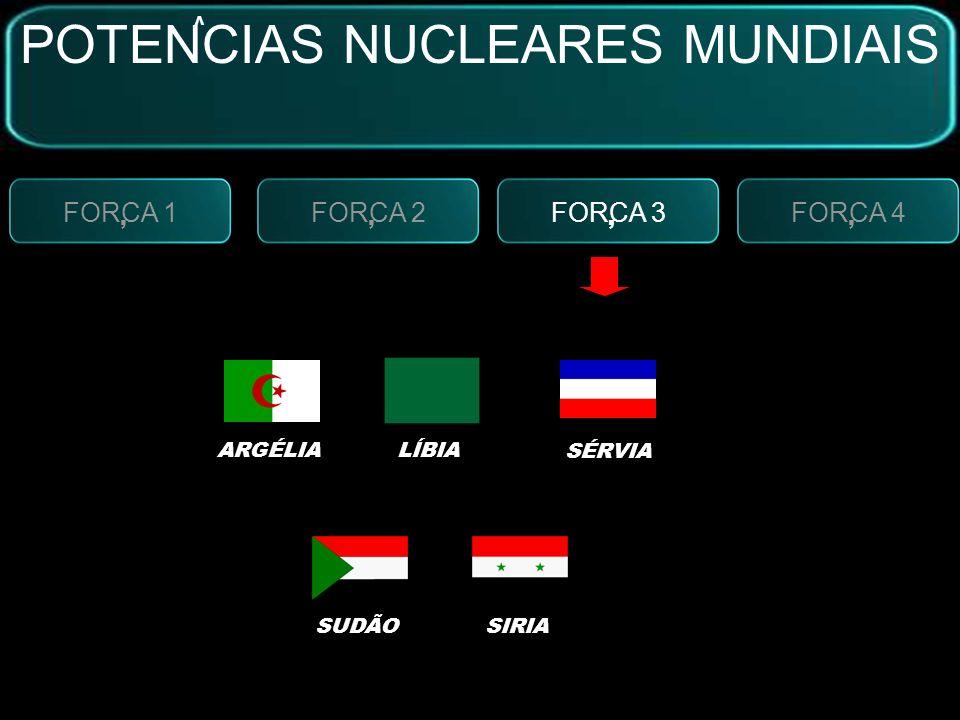 POTENCIAS NUCLEARES MUNDIAIS