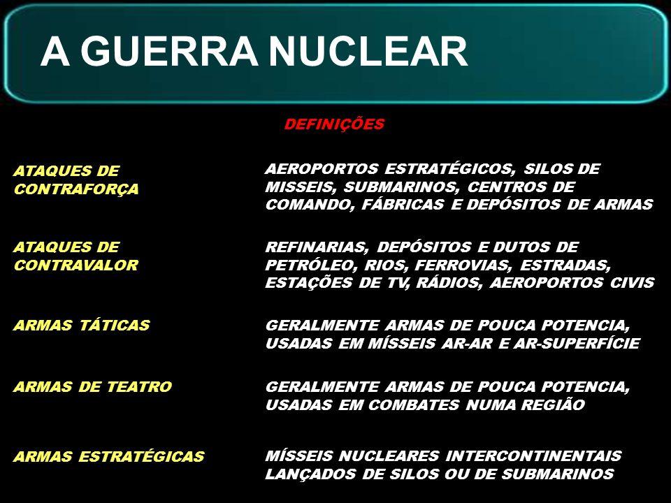 A GUERRA NUCLEAR DEFINIÇÕES ATAQUES DE CONTRAFORÇA